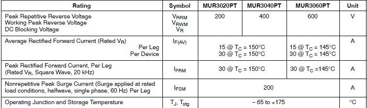 mur3060pt--大功率整流三极管