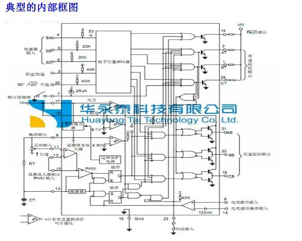 mc33035dw无刷直流电机控制器