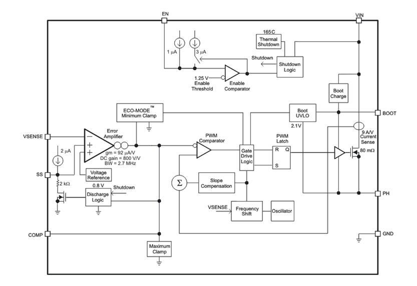 电路 电路图 电子 原理图 833_572