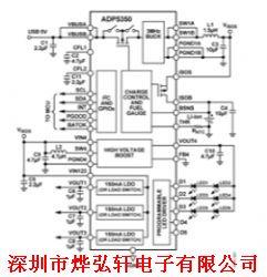 ADP5350ACPZ-1-R7产品图片