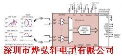 LTC2333CLX-18产品图片