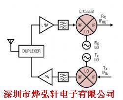LTC5553IUDB产品图片