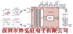 LTC2358CLX-18产品图片