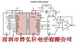 LTM2895CY产品图片