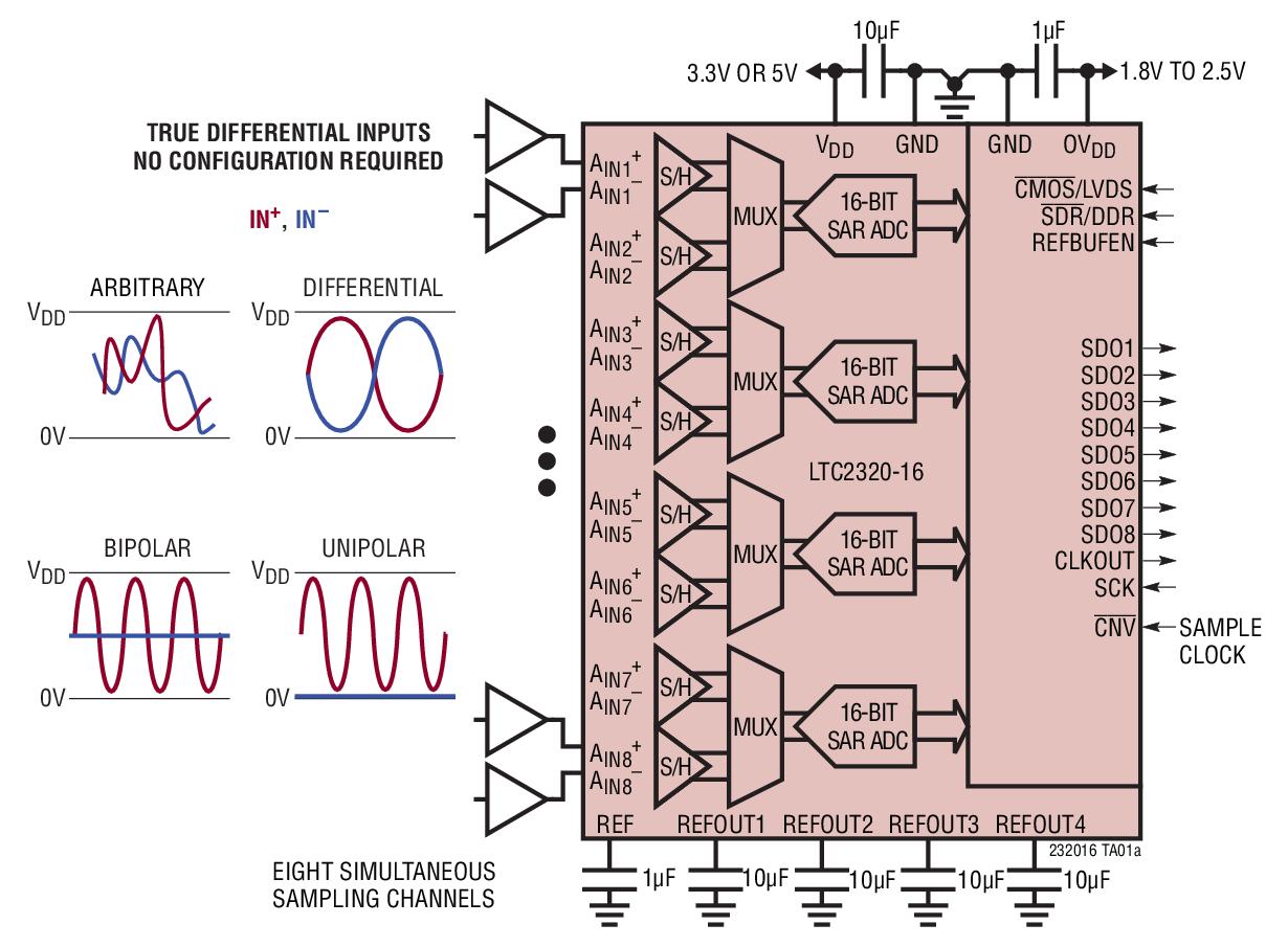电路 电路图 电子 原理图 1230_905