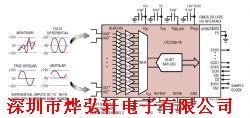 LTC2358CLX产品图片
