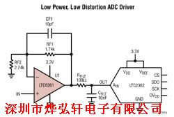 LTC6261产品图片