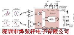 LTC2341CUH-16产品图片