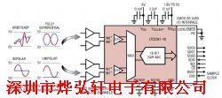 LTC2341CUH-18产品图片