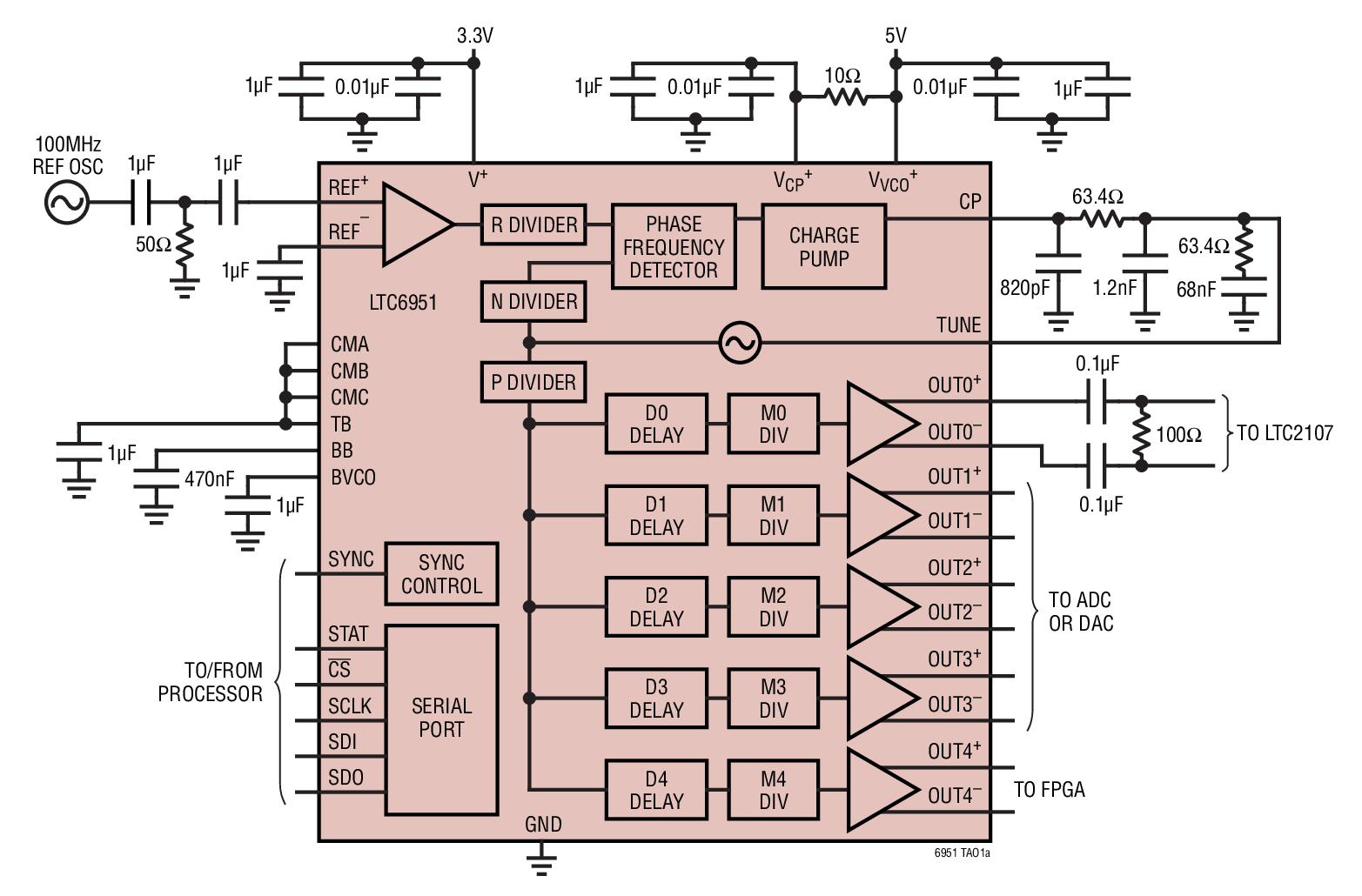 ltc6951iuhf-1-集成电路-51电子网