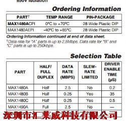 MAX1480BEPI产品图片