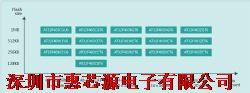雅特力单片机AT32F413KCU7产品图片